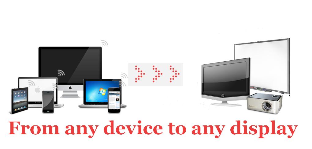 wireless presentation devices, wireless ireland, presentation solution