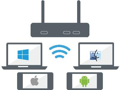 Cross Platform Wireless Presentation